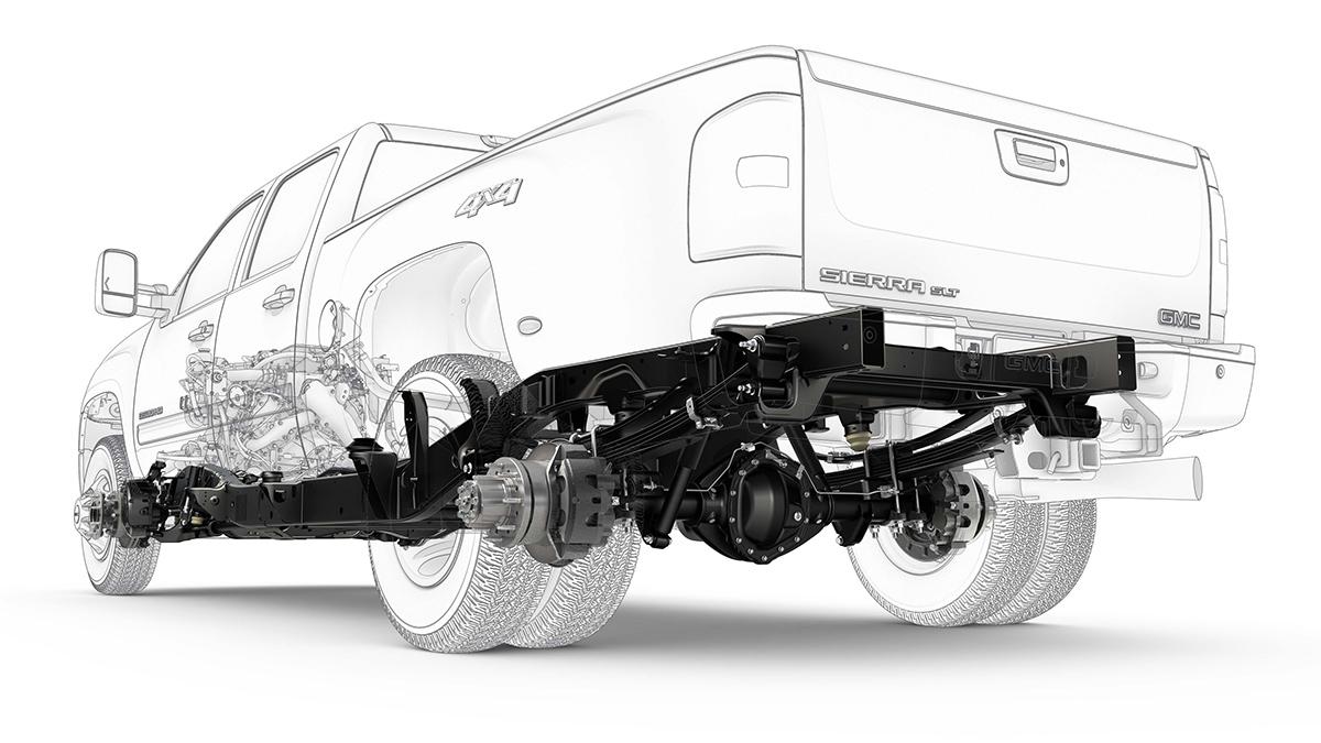 rapoarte-punti Alegerea raportului de transmisie optim pentru masina dvs. 4x4