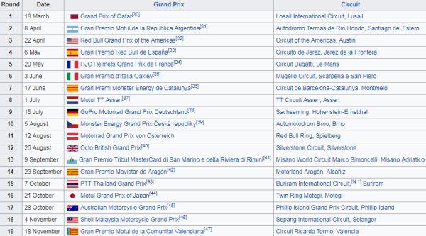 program-moto-gp Topul celor mai mari salarii din MotoGP