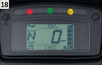 18-1 Noul Suzuki KingQuad - Specificatii Complete