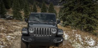 2018-jeep-wrangler-first-drive-7-324x160 Blog Off Road
