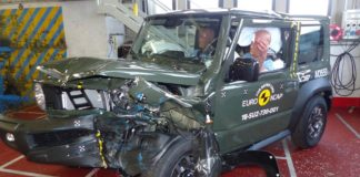 2018-suzuki-jimny-euro-ncap-crash-test-324x160 Blog Off Road