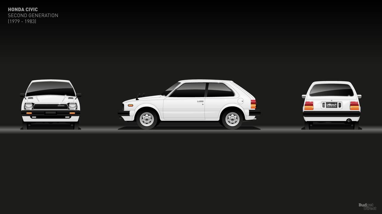 honda-civic-history-1 Din 1972 pana in prezent, haideti sa aruncam o privire la istoria Honda Civic.