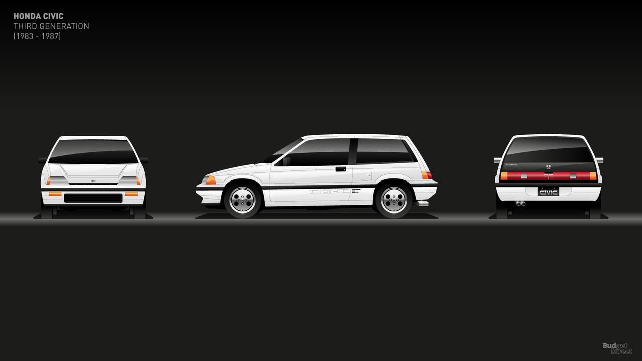 honda-civic-history-2 Din 1972 pana in prezent, haideti sa aruncam o privire la istoria Honda Civic.