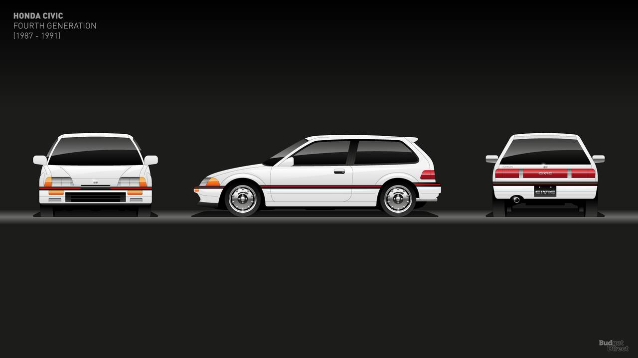honda-civic-history-3 Din 1972 pana in prezent, haideti sa aruncam o privire la istoria Honda Civic.