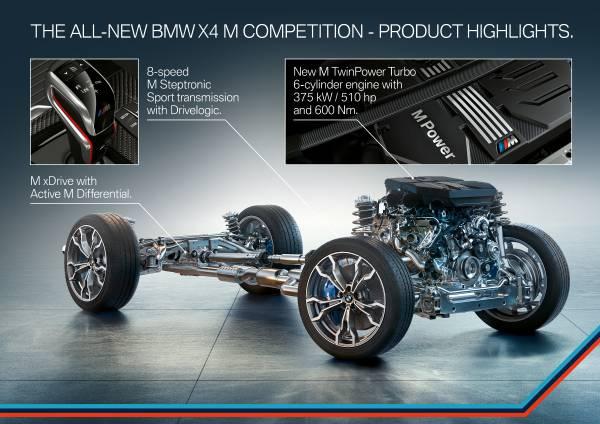 BMW-X4-M Caracatita BMW M