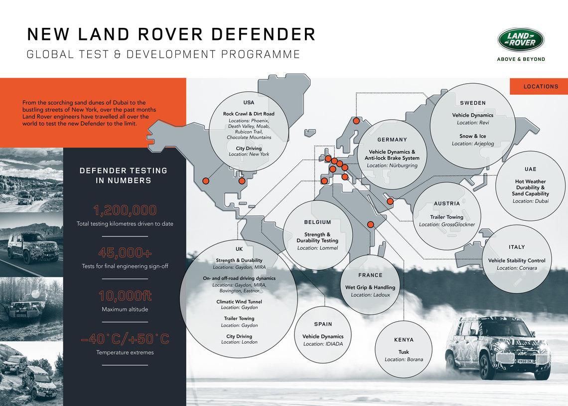 cropthumbnail-lrnewdefenderinfographic030519-resize-1152x814-crop-1140x814 Noul Land Rover Defender atinge hotarul de 1.2 mil. kilometri de teste si proiectare
