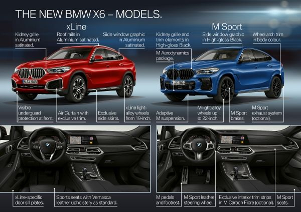 BMW-X6_-1 BMW X6. De-acum, oficial. Vezi noutatile!