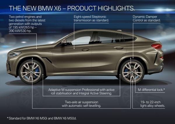 BMW-X6_2 BMW X6. De-acum, oficial. Vezi noutatile!