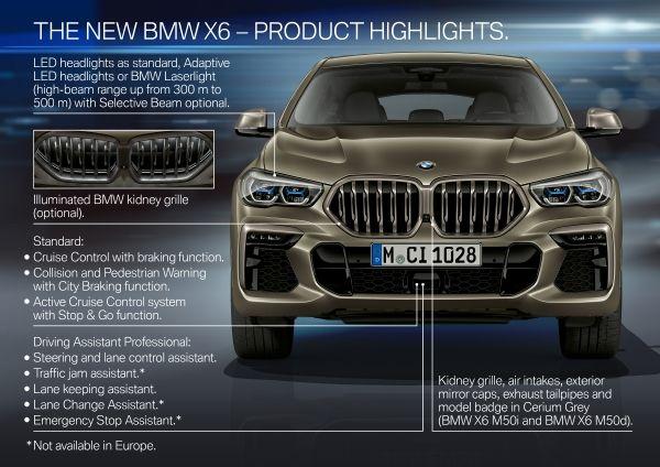 BMW-X6_3 BMW X6. De-acum, oficial. Vezi noutatile!