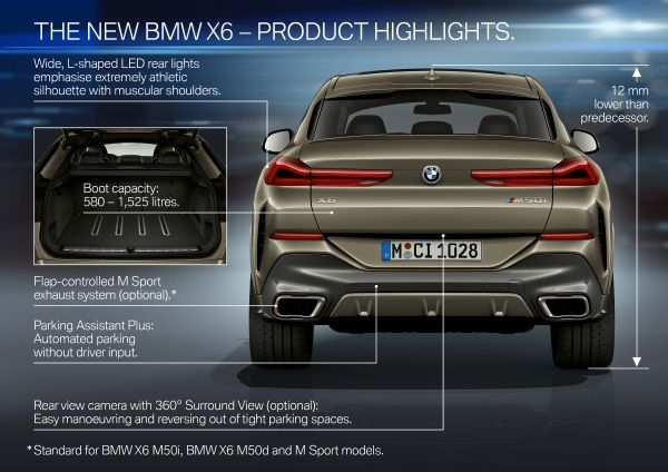 BMW-X6_4 BMW X6. De-acum, oficial. Vezi noutatile!