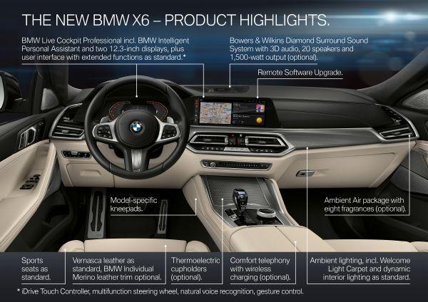 BMW-X6_5 BMW X6. De-acum, oficial. Vezi noutatile!