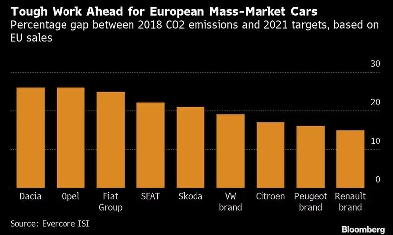 emisii Duster electric este o necesitate pentru Dacia si Renault!