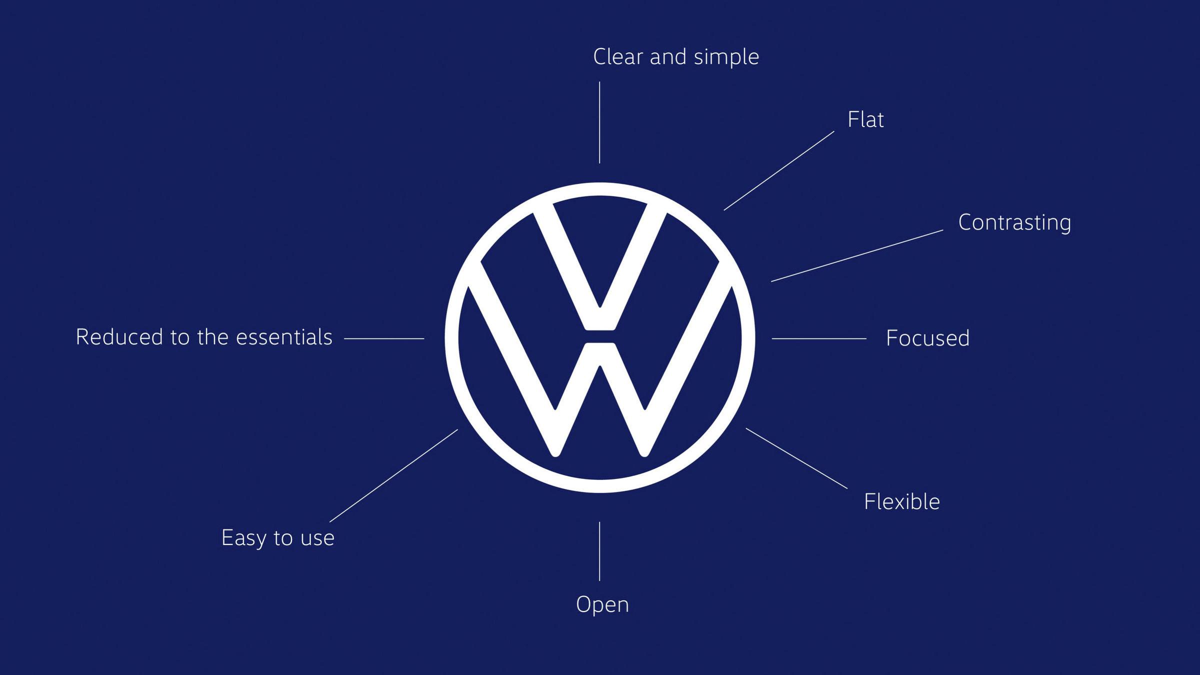 Frankfurt-logo-Volkswagen Frankfurt 2019: Prima masina electrica...a poporului