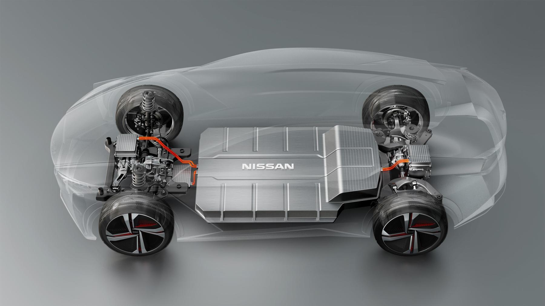 Nissan-IMx-tehnic Nissan anunta un SUV electric. In 2019!