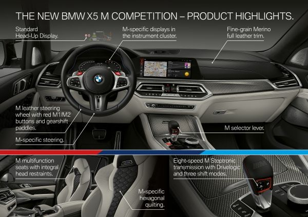 P90367828_lowRes_the-new-bmw-x5-m-and BMW X5 si X6, noile M dar si M Competition