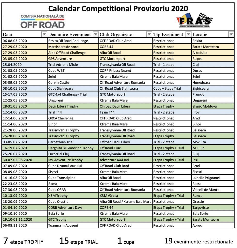 Off-Road-979x1024 Off road, precizarile CNOR pentru criza Coronavirus