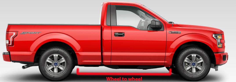 wheel-to-wheel-copy Praguri laterale - ghid complet al cumparatorului
