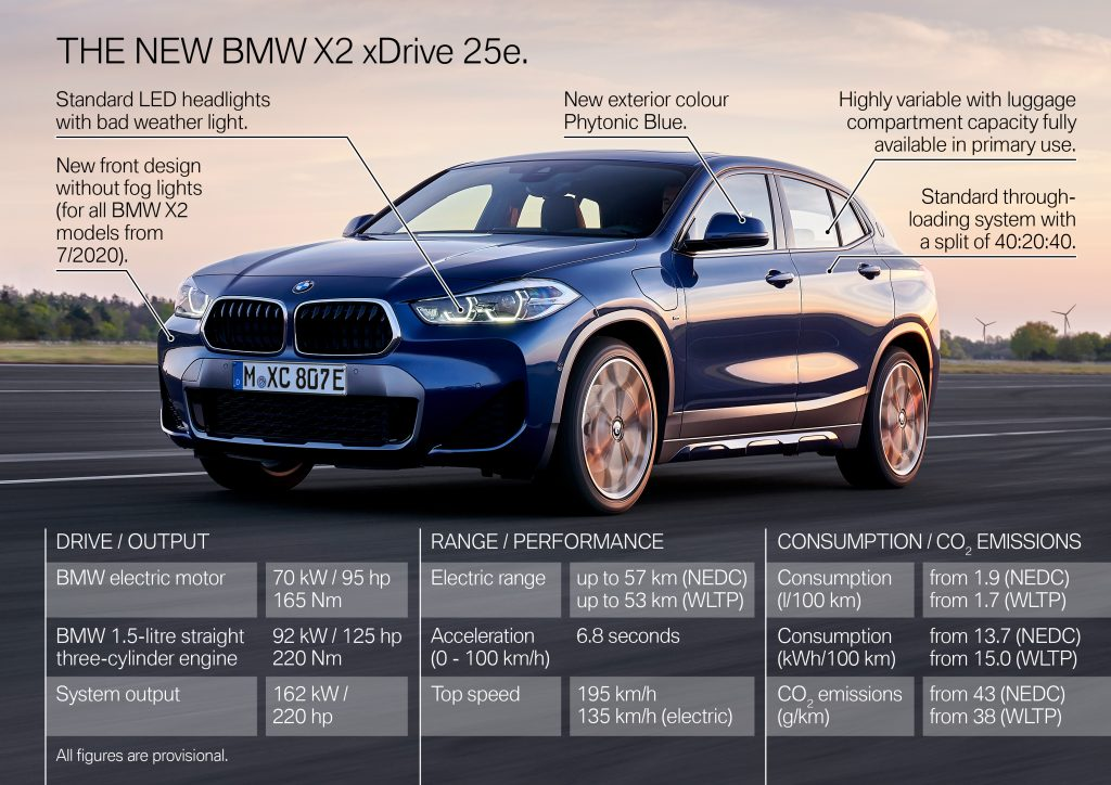 BMW-X2-xDrive25e-1-1024x724 BMW X2 xDrive25e, PHEV, si update pentru BMW X2