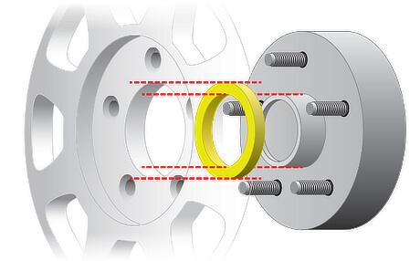 EDUhub-lug_hub-ring Inele de centrare a rotilor. Ghidul cumparatorului