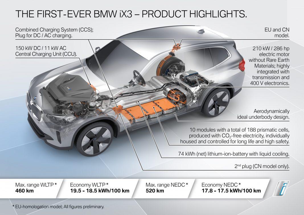 BMW-iX3-5-1068x755 BMW iX3, primele informatii oficiale