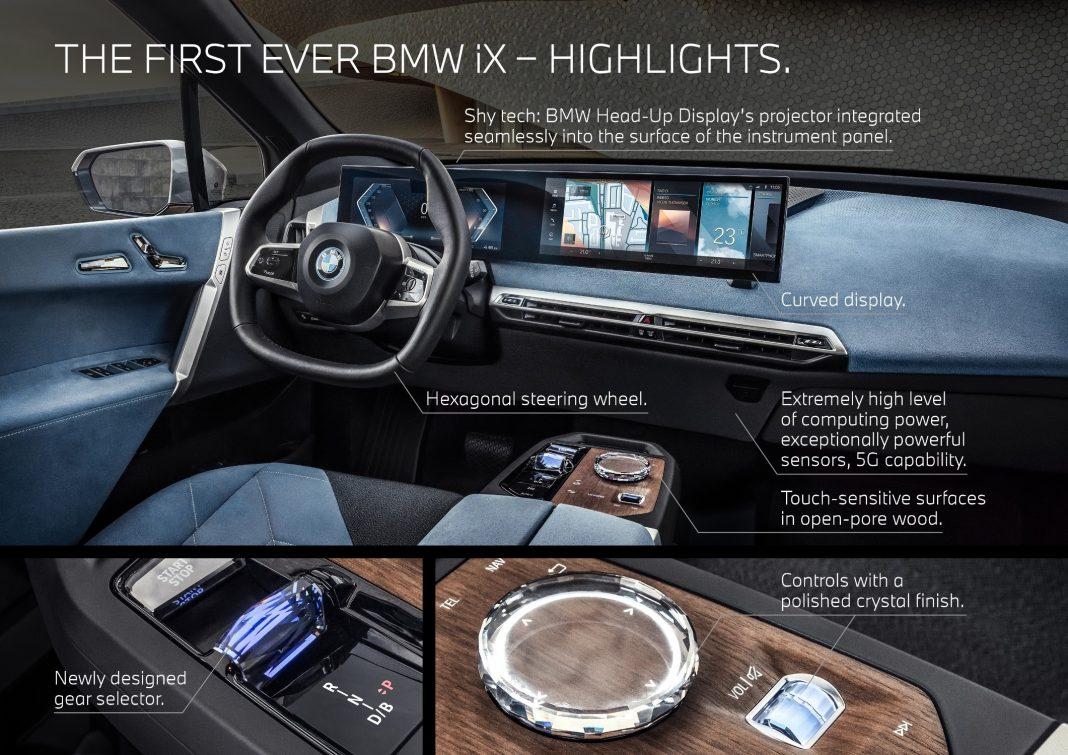 BMW-iX-3-1068x755 BMW iX: O viziune se transformă în realitate