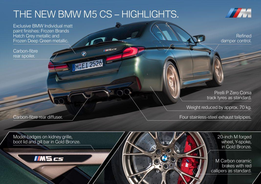 BMW-M5-CS-1-1068x755 BMW M5 CS, un M al superlativelor