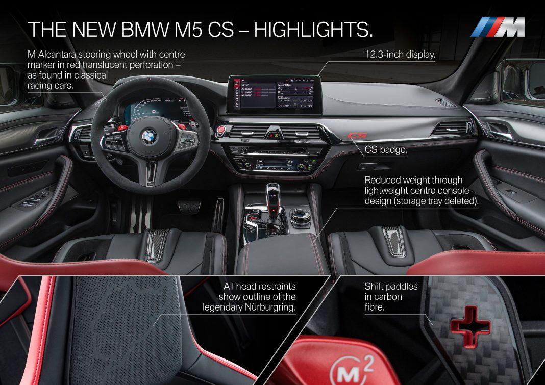 BMW-M5-CS-7-1068x755 BMW M5 CS, un M al superlativelor